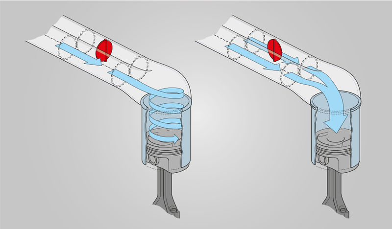 Swirl flaps/Tumble flaps · Technipedia · Motorservice