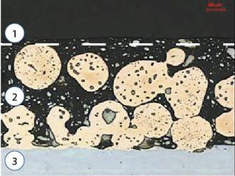 Schichtsystem P10