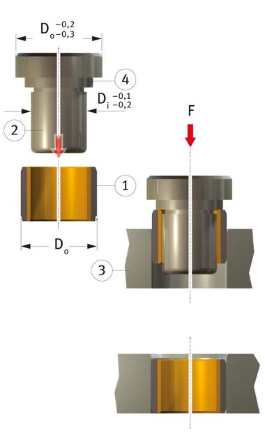 Recessed press-fitting DO ≥ 55 mm