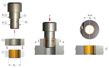 Inserción a presión de camisas, Do ≥ 55 mm, con anillo auxiliar