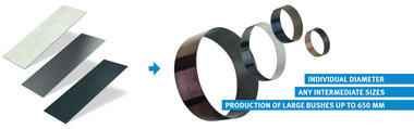 Special production with custom diameter: Rolled plain bearings from the KS PERMAGLIDE® standard materials