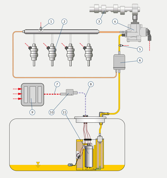 Fabulous Control Units For Fuel Pumps Technipedia Motorservice Wiring Digital Resources Arguphilshebarightsorg