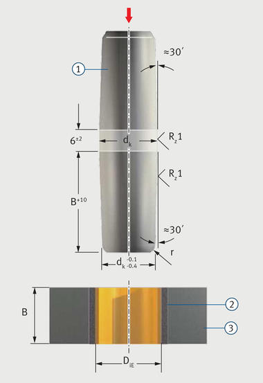 [Translate to Español:] The illustration shows calibration using a mandrel.