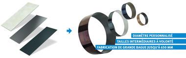 Modèles spéciaux à diamètre personnalisé : coussinets laminés dans tous les matériaux standard KS PERMAGLIDE®