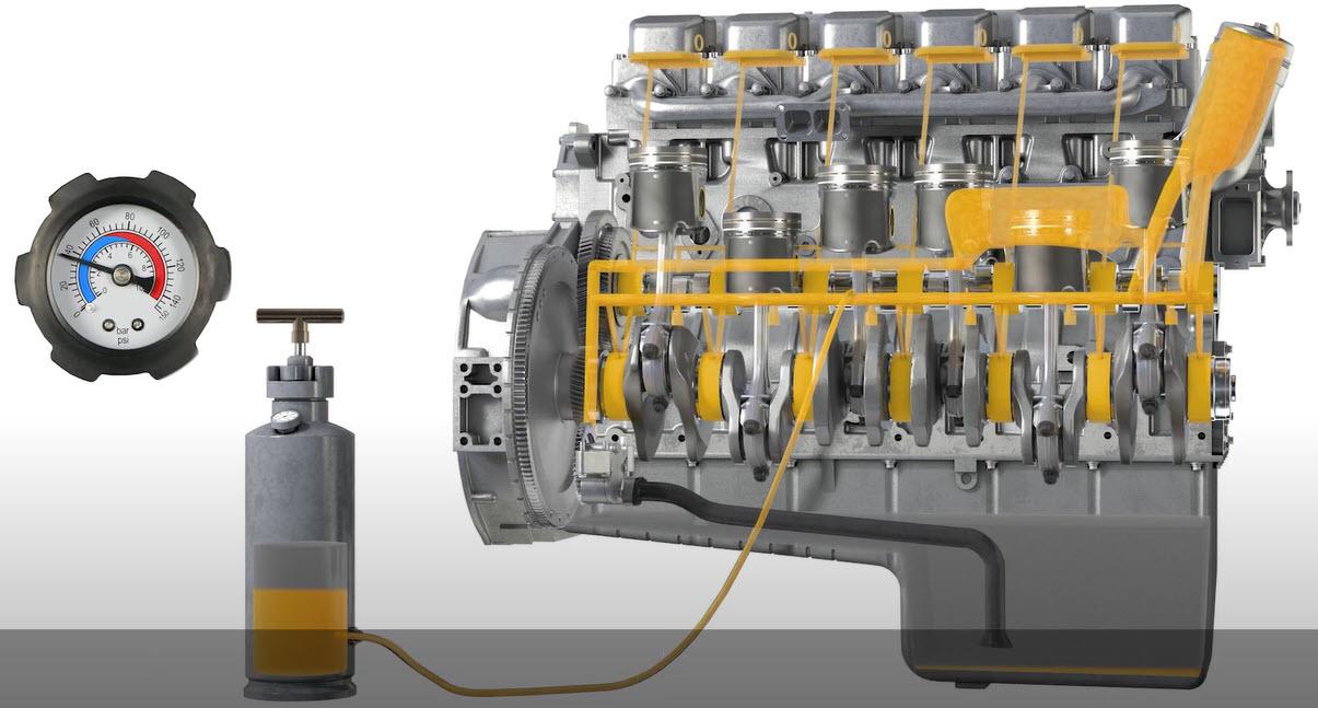 Riempimento del motore con olio a pressione